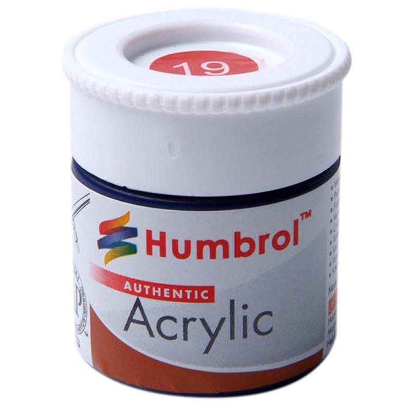 How To Thin Humbrol Acrylic Paint
